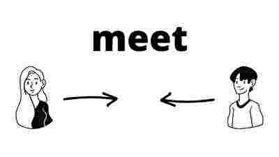 meetのイメージ