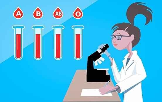 血液型の検査